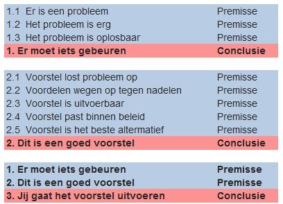 Argumenteren_09