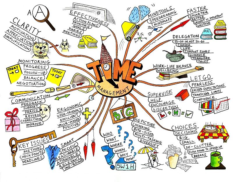 Favoriete Populair Creatief Presenteren Voorbeelden #EMA84 - AgnesWaMu #EI05